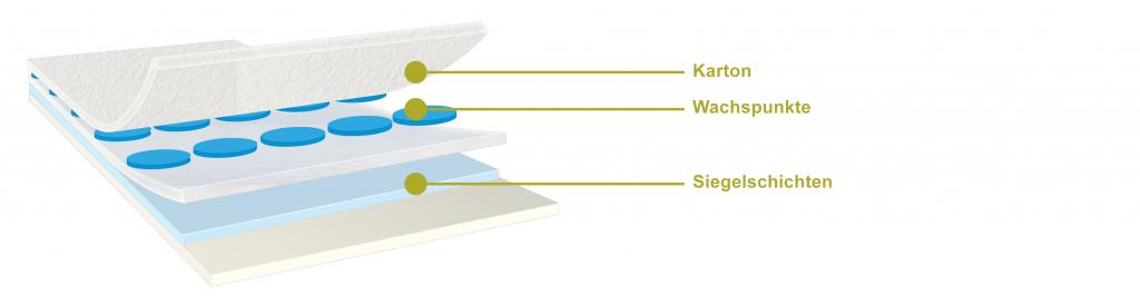 Siegelscheiben-wachskaschierung-details