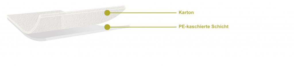 Siegelscheiben-ohne-membran-details