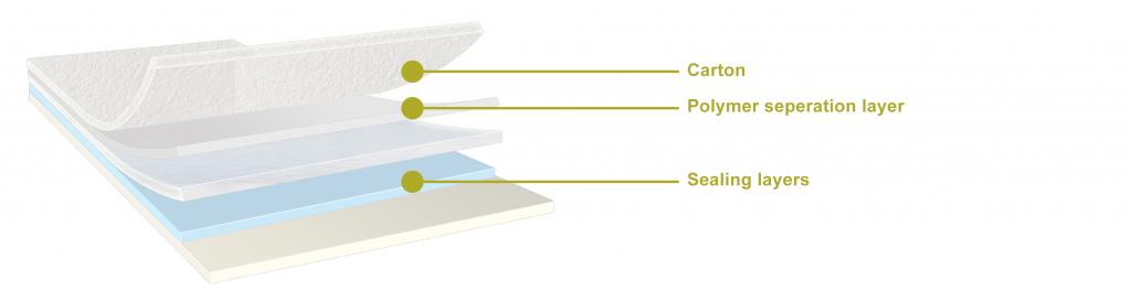 sealingliner-pe-lamination-details